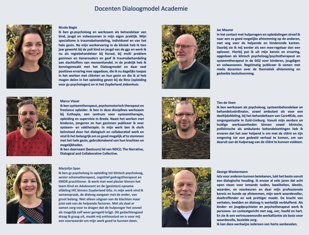 Docenten DM Academie website